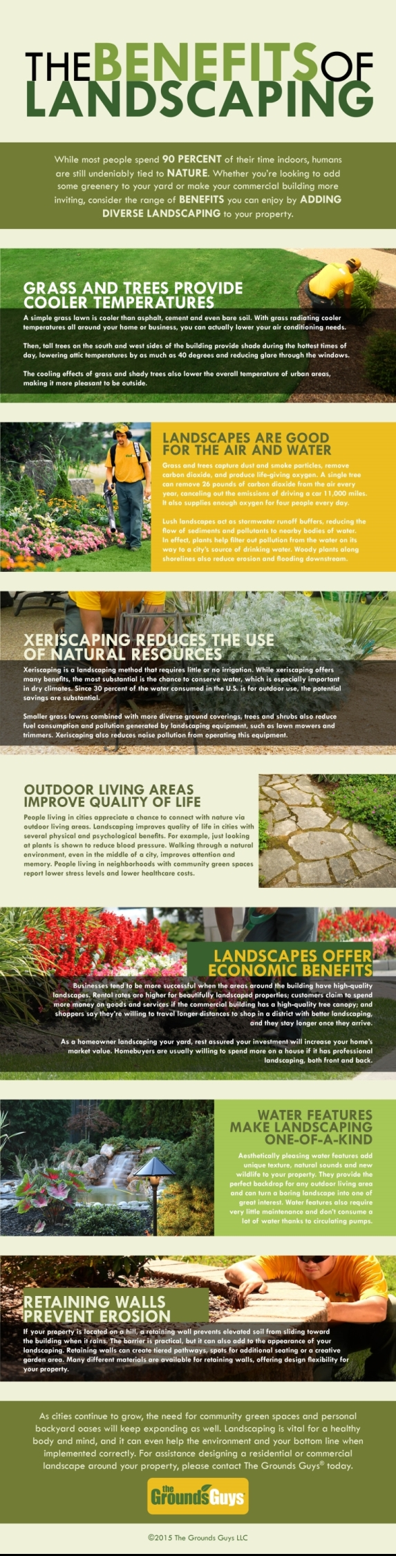 Benefits of Landscaping Infographic